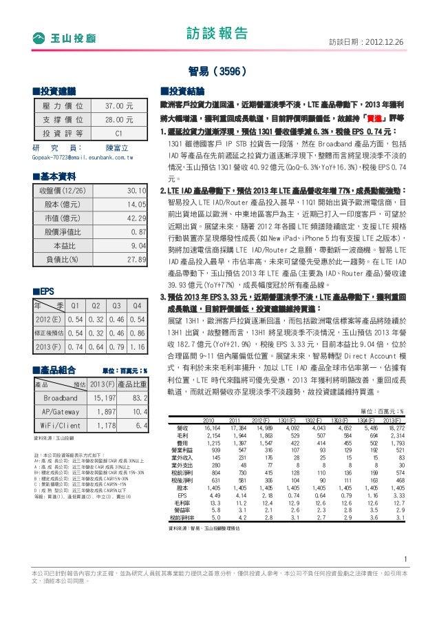 訪談報告                                        訪談日期:2012.12.26                                                 智易(3596)▓投資建議 ...