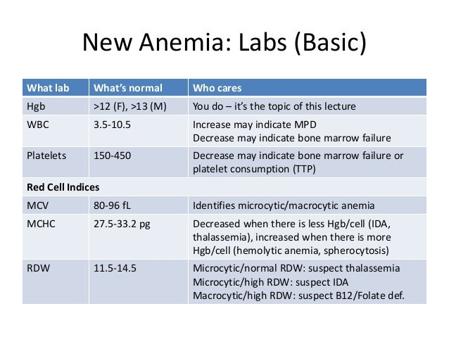 lab diagnosis of thalassemia pdf