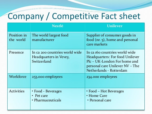 fact sheet nestle company Nestlé by philip mattera nestlé, the world's largest food company, is one of the most multinational of companies with more than 450 manufacturing facilities in.