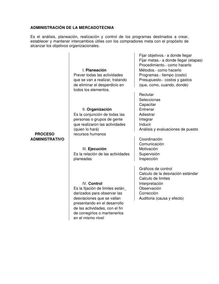 ADMINISTRACIÓN DE LA MERCADOTECNIAEs el análisis, planeación, realización y control de los programas destinados a crear,es...