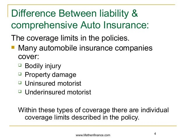 Importance Of Auto Insurance And Renters Insurance