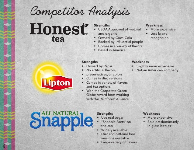 marketing and snapple Branding strategy insider helps marketing oriented leaders and professionals build strong brands we focus on sharing thought provoking expertise that promotes an elevated conversation on brand strategy and brand management and fosters community among marketers.
