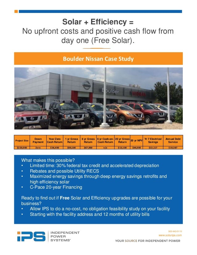 Boulder Nissan Case Study 303-443-0115 www.solarips.com Solar + Efficiency = No upfront costs and positive cash flow from ...