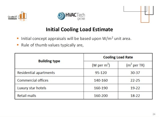 Marvelous How To Estimate Building Cost 6 Integrating