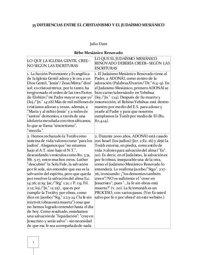35 DIFERENCIAS ENTRE EL CRISTIANISMO Y EL JUDAÍSMO MESIÁNICO  1  Julio Dam  Rébe Mesiánico Renovado  LO QUE LA IGLESIA GEN...