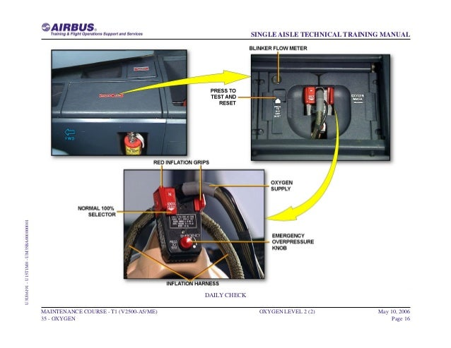 Structural Repair manual For A320