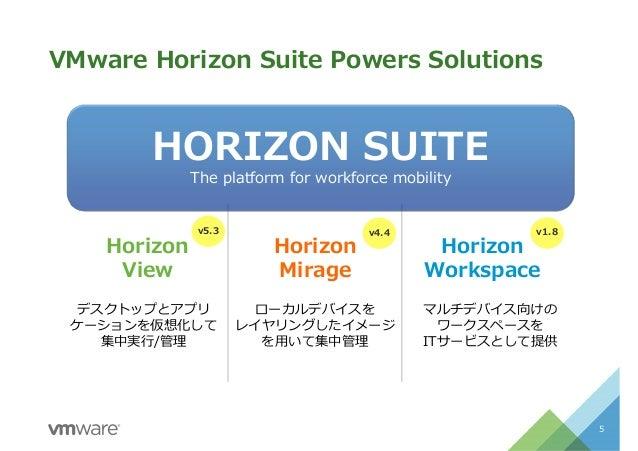 第35回「VMwareとIBMが話す CAD on VDI」(2014/03/27 on しすなま!) ①VMware 菊本様資料