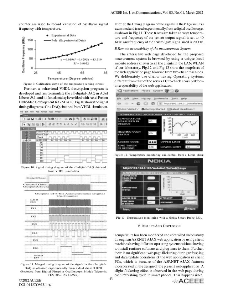 Design Of A Remotely Accessible Pc Based Temperature