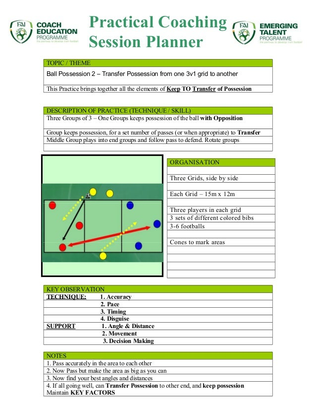 TOPIC / THEME Ball Possession 2 – Transfer Possession from one 3v1 grid to another This Practice brings together all the e...