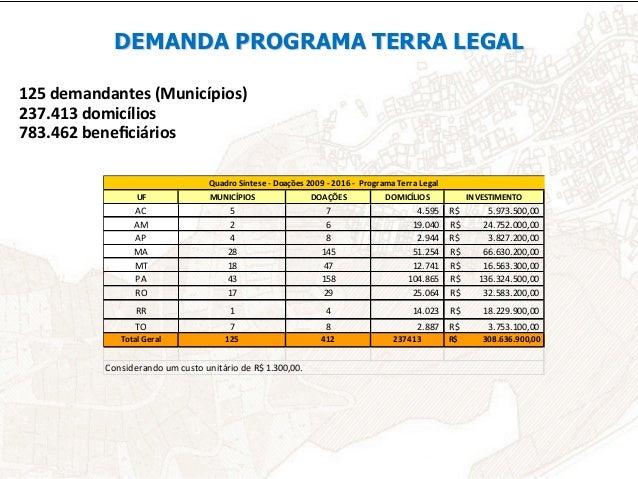 PERSPECTIVAS DA REURB PÓS LEI 13.465/2017 LEGITIMAÇÃO FUNDIÁRIA MANAUS 2017 - entregues aprox. 5.000 títulos. 2018 - previ...