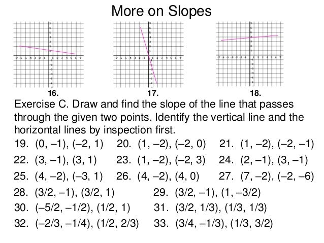 Drawing Lines With Given Slopes : Slopes of lines x