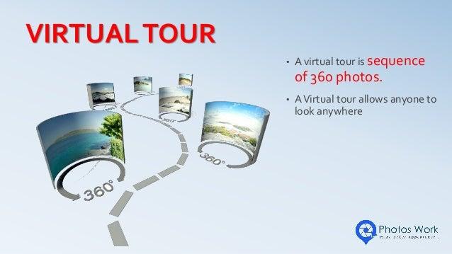 how to do a 360 virtual tour