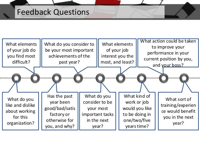 business skills 13 feedback questions what do you like and dislike about working for this organization what elements of your job - Do You Like Your Job What Do You Like About Your Job Or Least Like
