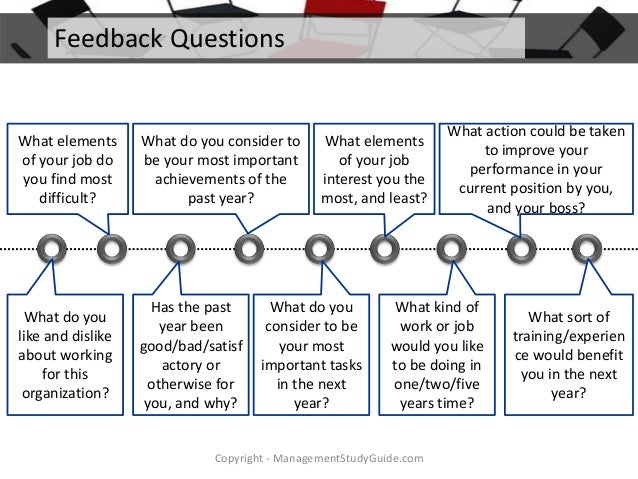 Degree Feedback Ppt