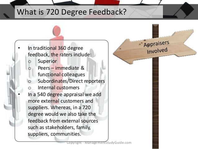 720 degree feedback Send feedback science  next  how do you draw a 720 degree angle  note that a 720 degree rotation is not equivalent to a 0 degree rotation but for .