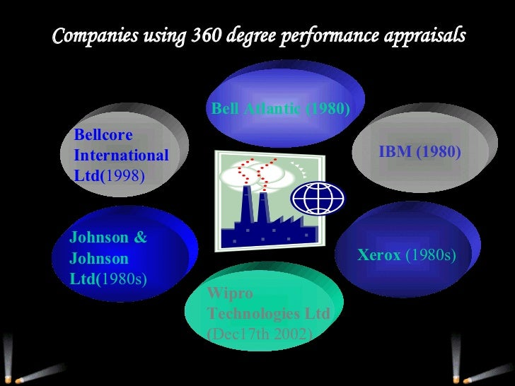 360 degree appraisal at johnson and johnson Johnson appraisal group, llc specializing in residential and commercial tx real estate property appraisals.