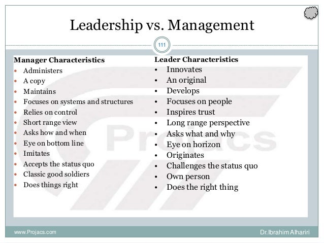 111 Leadership vs. Management Manager Characteristics  Administers  A copy  Maintains  Focuses on systems and structur...