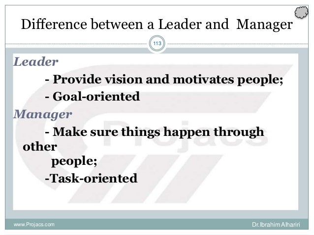 113 Difference between a Leader and Manager Leader - Provide vision and motivates people; - Goal-oriented Manager - Make s...