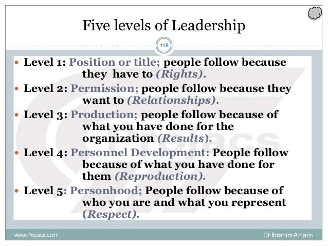 118 Five levels of Leadership  Level 1: Position or title; people follow because they have to (Rights).  Level 2: Permis...