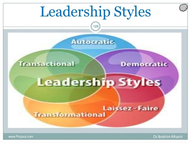 125 Leadership Styles www.Projacs.com Dr.Ibrahim Alhariri