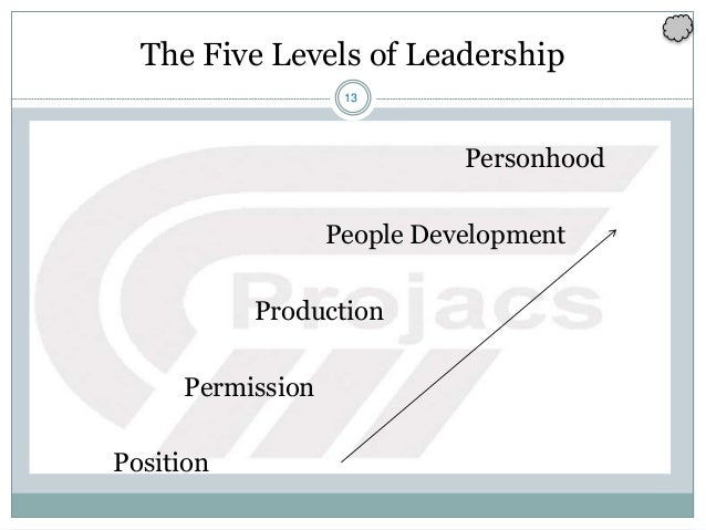 13 The Five Levels of Leadership Personhood People Development Production Permission Position
