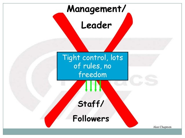 Management/ Leader Staff/ Followers Alan Chapmen Tight control, lots of rules, no freedom