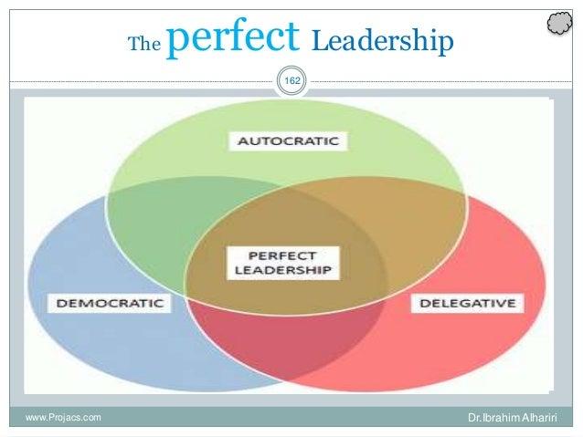 162 The perfect Leadership www.Projacs.com Dr.Ibrahim Alhariri