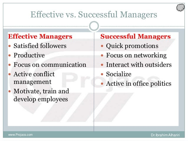 Effective vs. Successful Managers Effective Managers  Satisfied followers  Productive  Focus on communication  Active ...