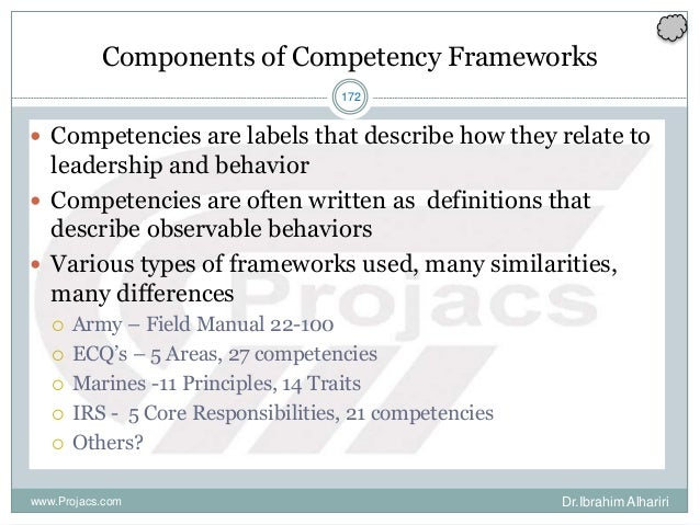 172 Components of Competency Frameworks  Competencies are labels that describe how they relate to leadership and behavior...