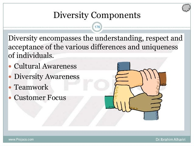 176 Diversity Components Diversity encompasses the understanding, respect and acceptance of the various differences and un...