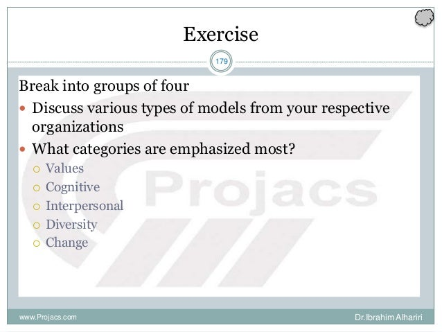 179 Exercise Break into groups of four  Discuss various types of models from your respective organizations  What categor...