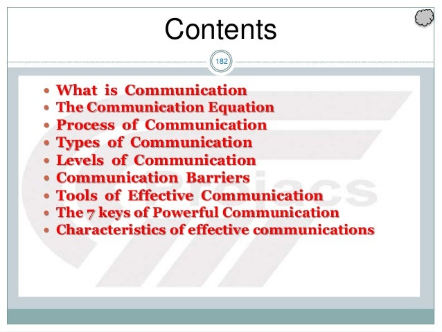 182 Contents  What is Communication  The Communication Equation  Process of Communication  Types of Communication  Le...