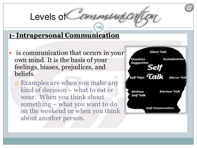 198 Levels of 1- Intrapersonal Communication  is communication that occurs in your own mind. It is the basis of your feel...