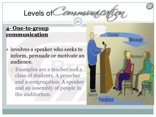 201 4- One-to-group communication  involves a speaker who seeks to inform, persuade or motivate an audience.  Examples a...
