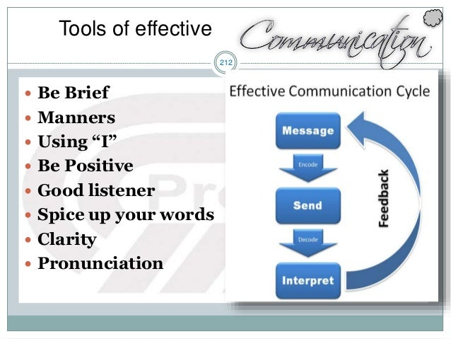 """212 Tools of effective  Be Brief  Manners  Using """"I""""  Be Positive  Good listener  Spice up your words  Clarity  Pr..."""