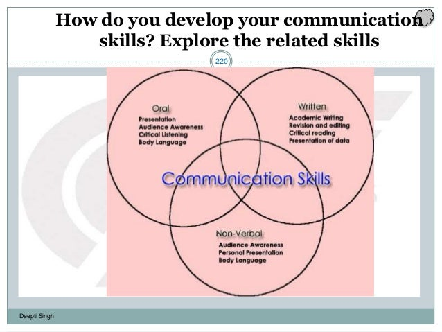 220 Deepti Singh How do you develop your communication skills? Explore the related skills