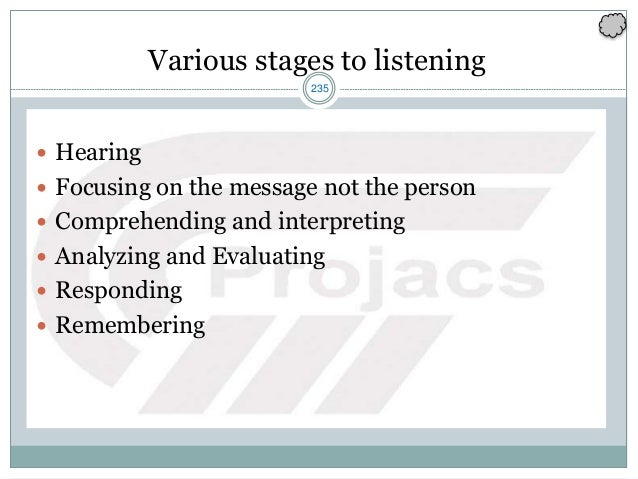 235 Various stages to listening  Hearing  Focusing on the message not the person  Comprehending and interpreting  Anal...