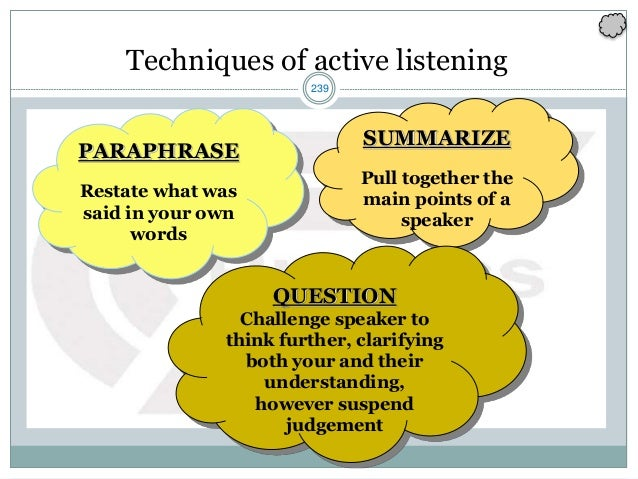 239 Techniques of active listening PARAPHRASE Restate what was said in your own words SUMMARIZE Pull together the main poi...