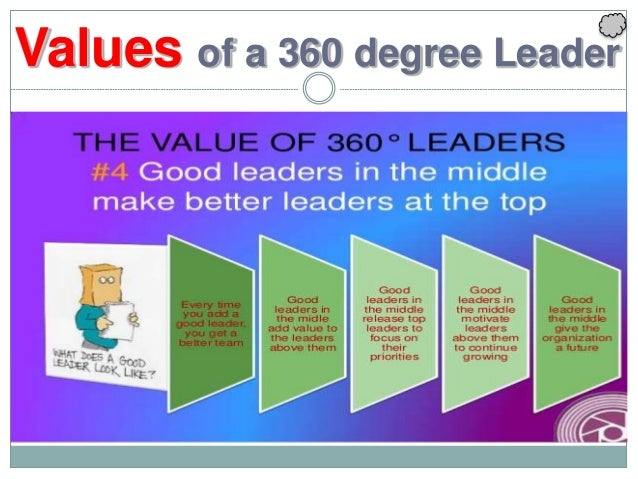 Values of a 360 degree Leader