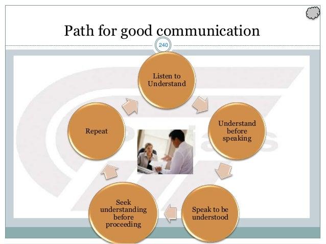 240 Path for good communication Listen to Understand Understand before speaking Speak to be understood Seek understanding ...