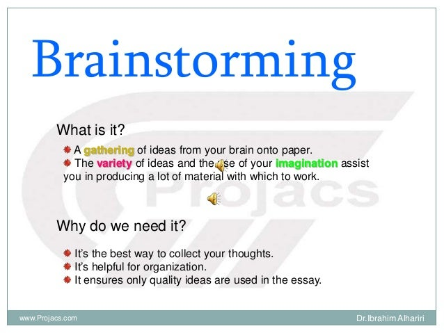 Brainstorming What is it? Why do we need it? A gathering of ideas from your brain onto paper. The variety of ideas and the...