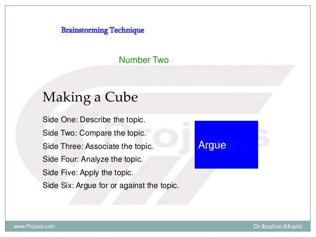 Brainstorming Technique Number Two Making a Cube Describe Side One: Describe the topic. Side Two: Compare the topic. Side ...