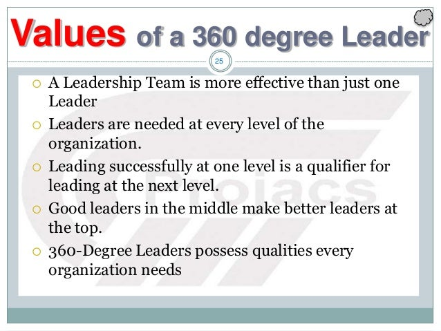 25  A Leadership Team is more effective than just one Leader  Leaders are needed at every level of the organization.  L...