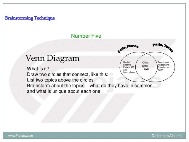 Brainstorming Technique Number Five Venn Diagram What is it? Draw two circles that connect, like this: List two topics abo...