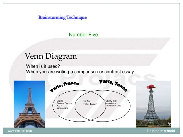 Brainstorming Technique Number Five Venn Diagram When is it used? When you are writing a comparison or contrast essay. Cit...
