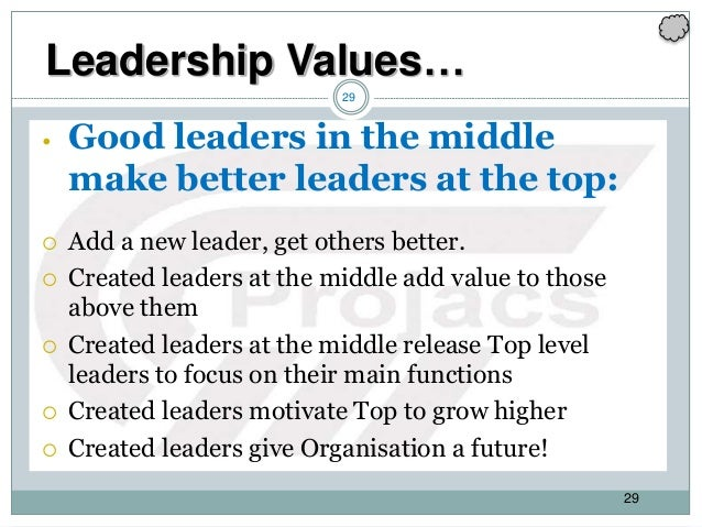 29 29 • Good leaders in the middle make better leaders at the top:  Add a new leader, get others better.  Created leader...
