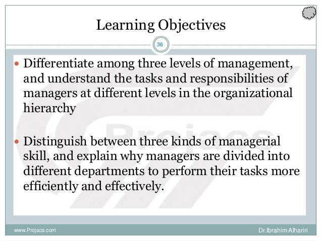 36 Learning Objectives  Differentiate among three levels of management, and understand the tasks and responsibilities of ...
