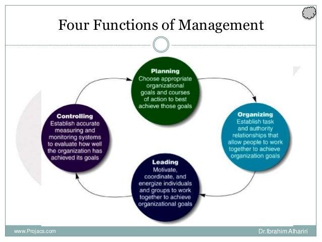 Four Functions of Management Dr.Ibrahim Alhaririwww.Projacs.com