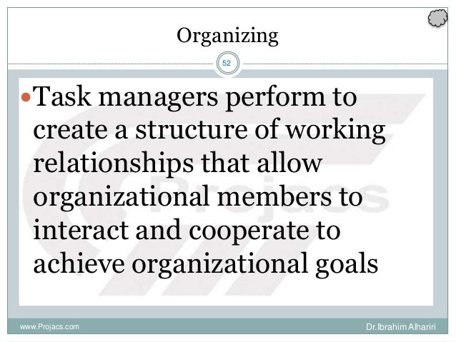 52 Organizing Task managers perform to create a structure of working relationships that allow organizational members to i...