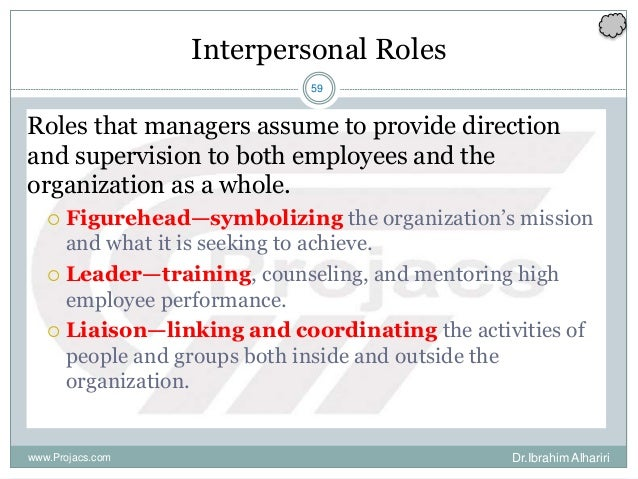 59 Interpersonal Roles Roles that managers assume to provide direction and supervision to both employees and the organizat...